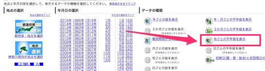 気象庁 旬ごとの平年値を表示